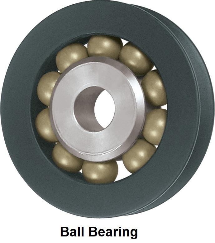 Ball bearing caption