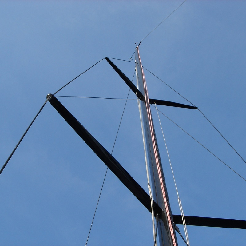 Lengths for sheets and halyards