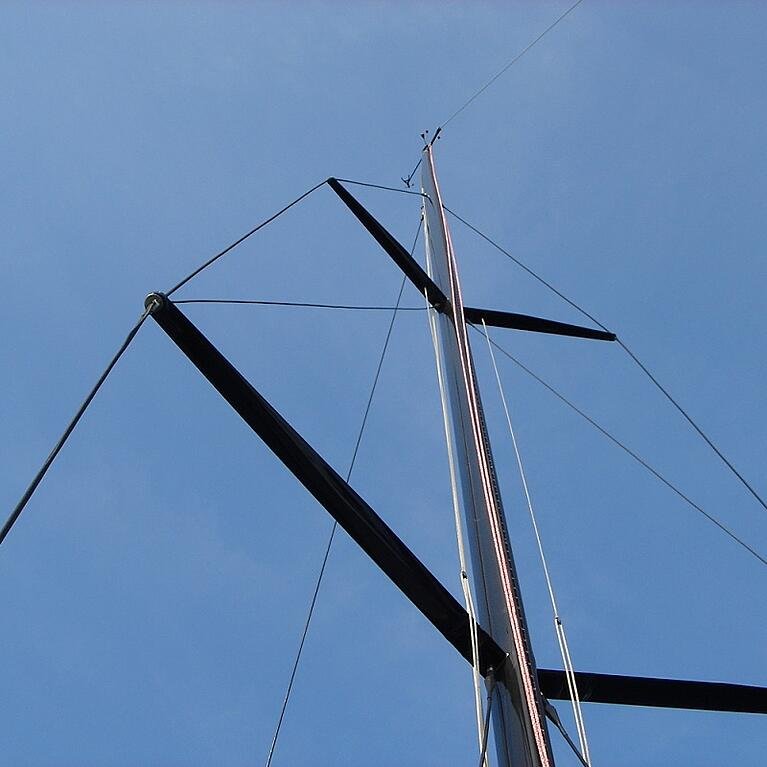 Lengths of Sheets and Halyards