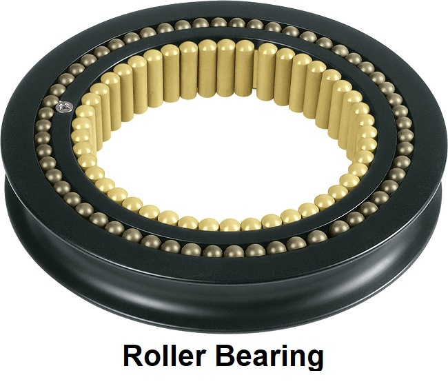 Roller Bearings captioned