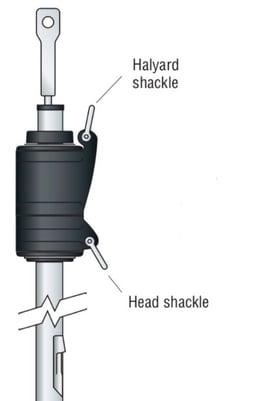 head shackle