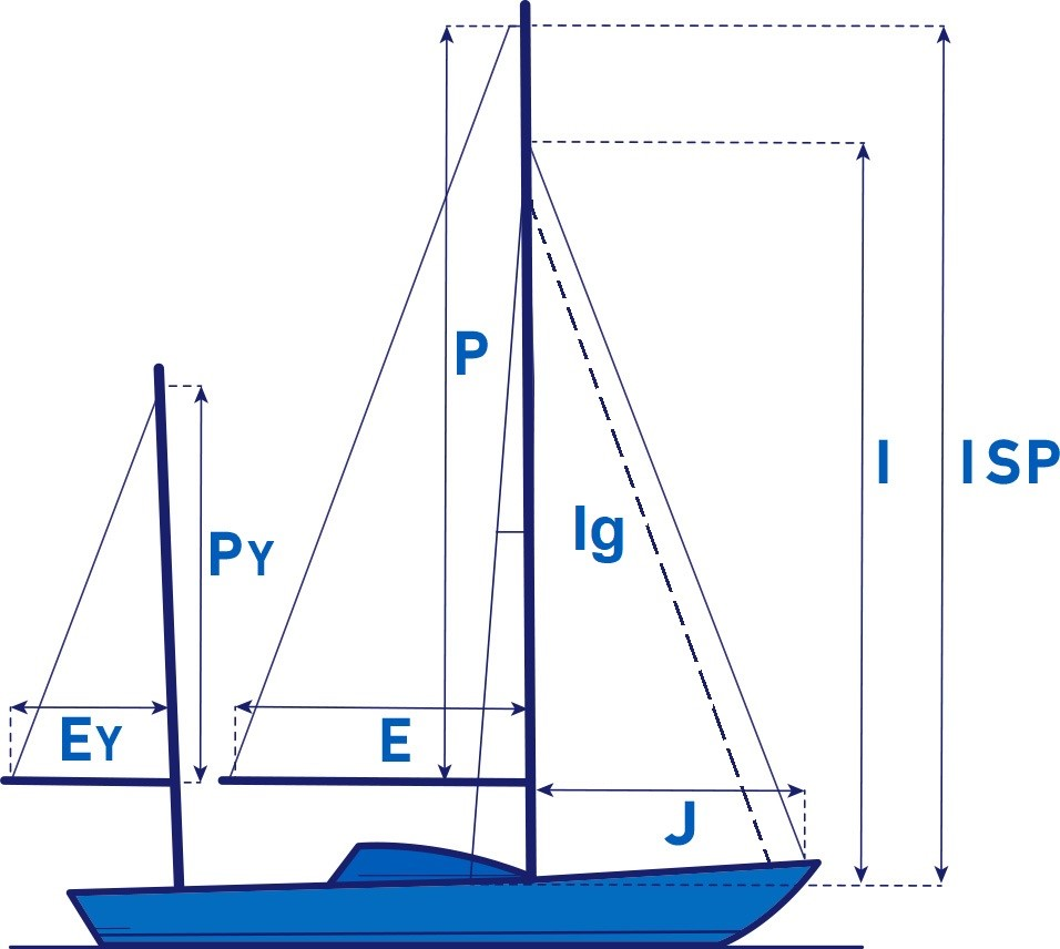 north sails diagram