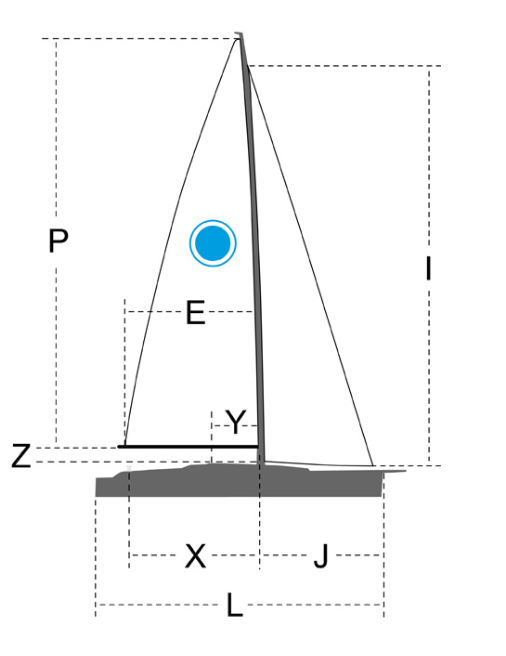 upffront diagram 2