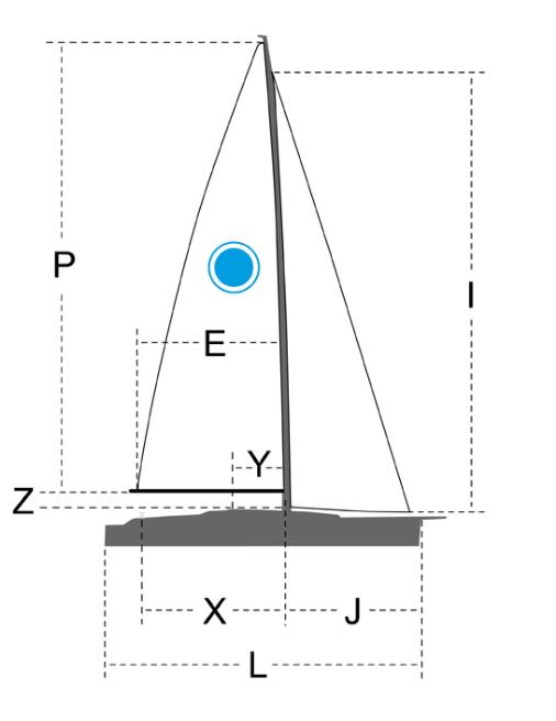 upffront diagram 2